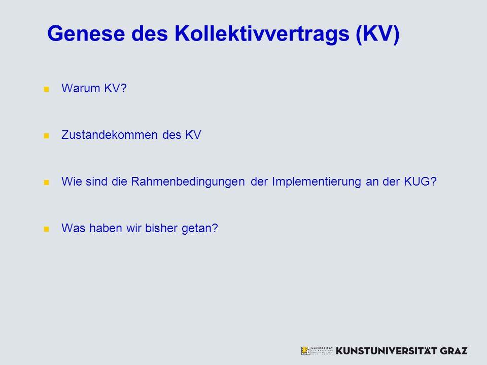 Genese des Kollektivvertrags (KV)