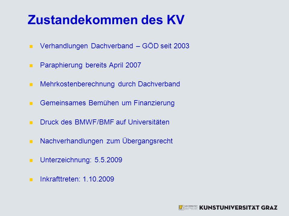 Zustandekommen des KV Verhandlungen Dachverband – GÖD seit 2003