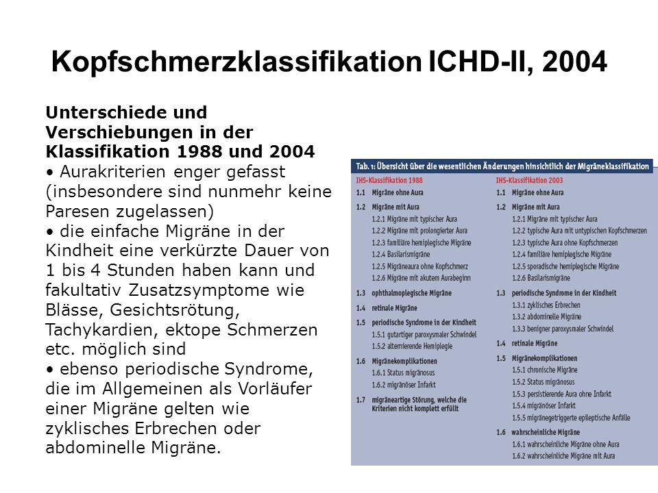 Kopfschmerzklassifikation ICHD-II, 2004