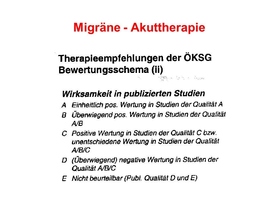 Migräne - Akuttherapie