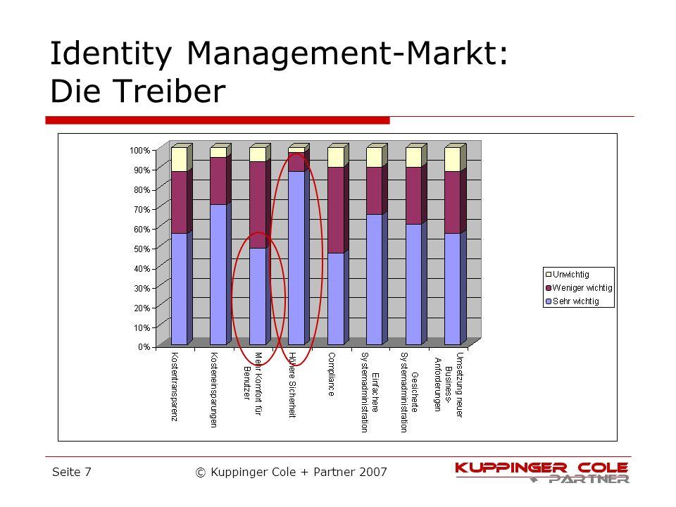 Identity Management-Markt: Die Treiber