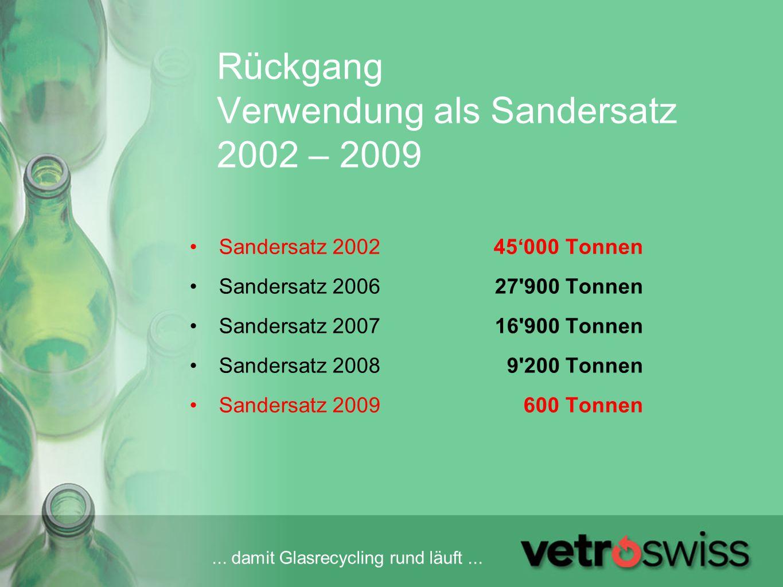 Rückgang Verwendung als Sandersatz 2002 – 2009