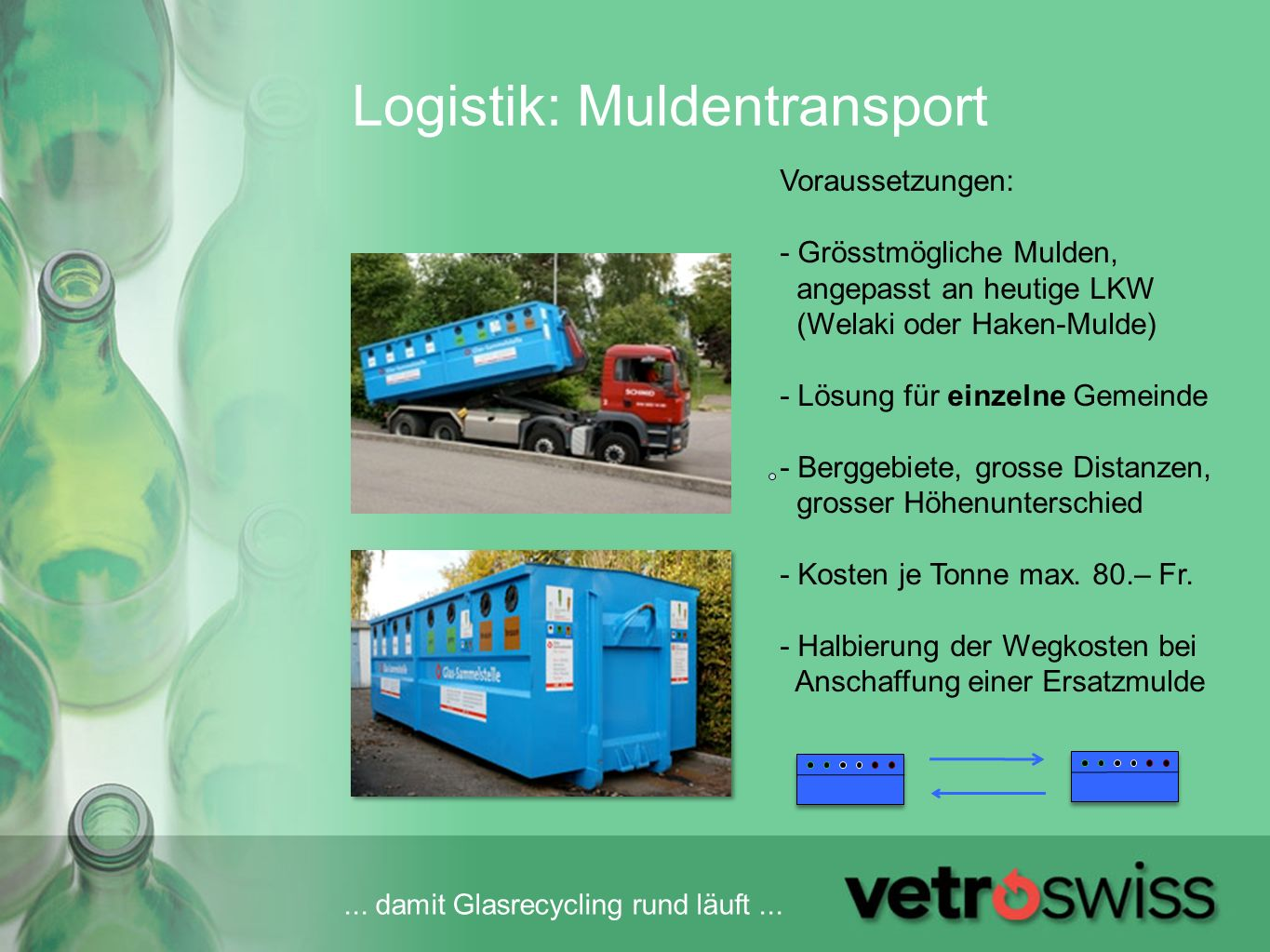 Logistik: Muldentransport