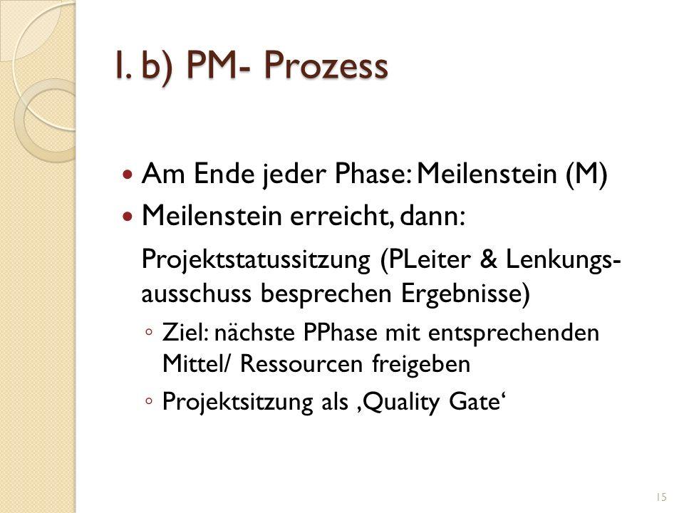 I. b) PM- Prozess Am Ende jeder Phase: Meilenstein (M)