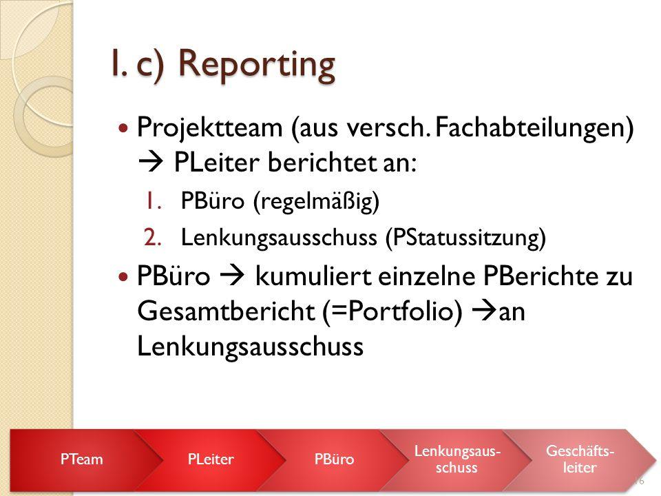 I. c) Reporting Projektteam (aus versch. Fachabteilungen)  PLeiter berichtet an: PBüro (regelmäßig)