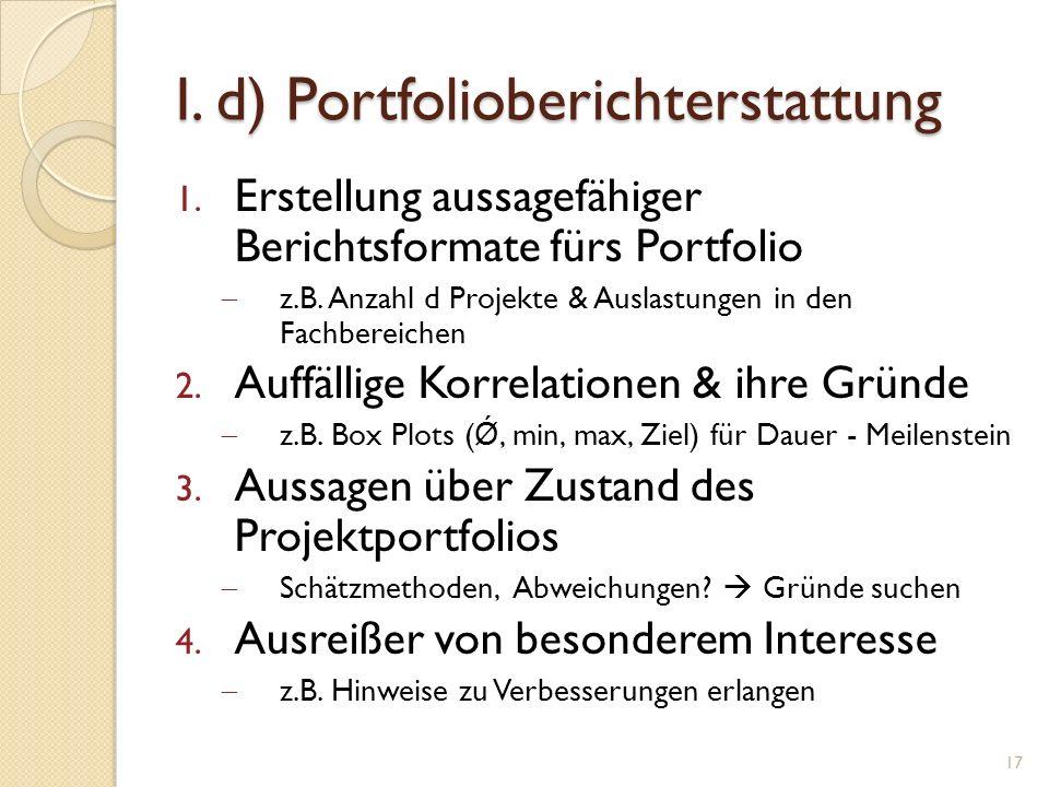 I. d) Portfolioberichterstattung