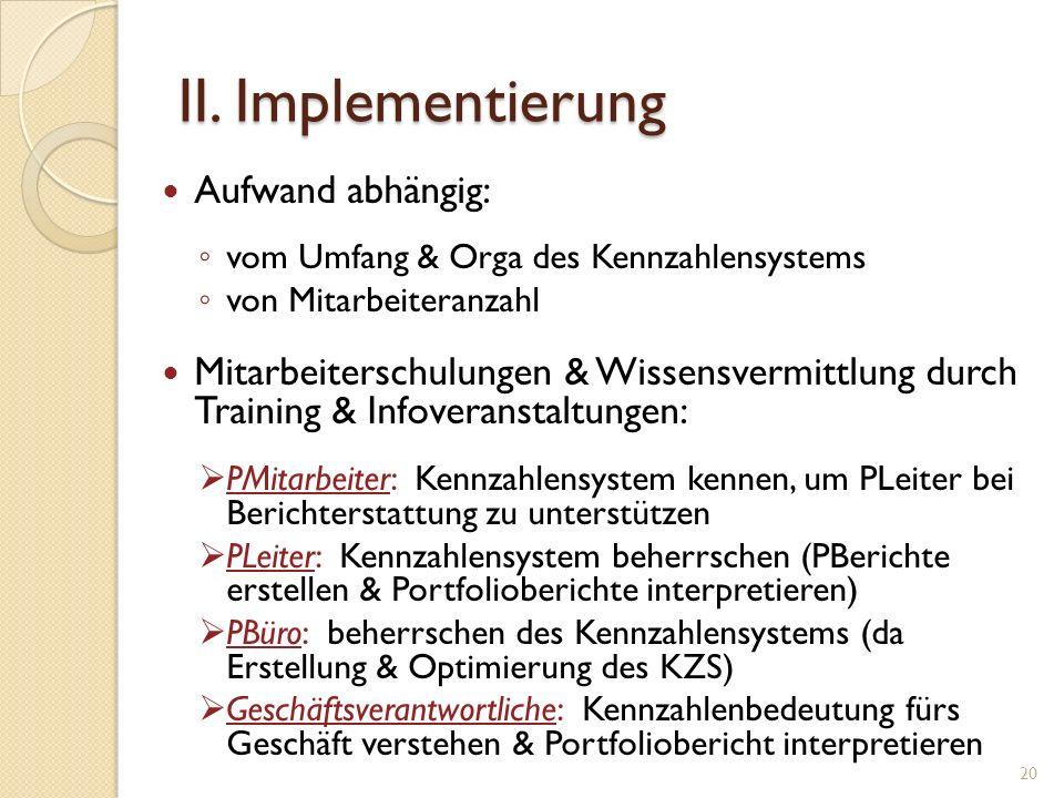II. Implementierung Aufwand abhängig: