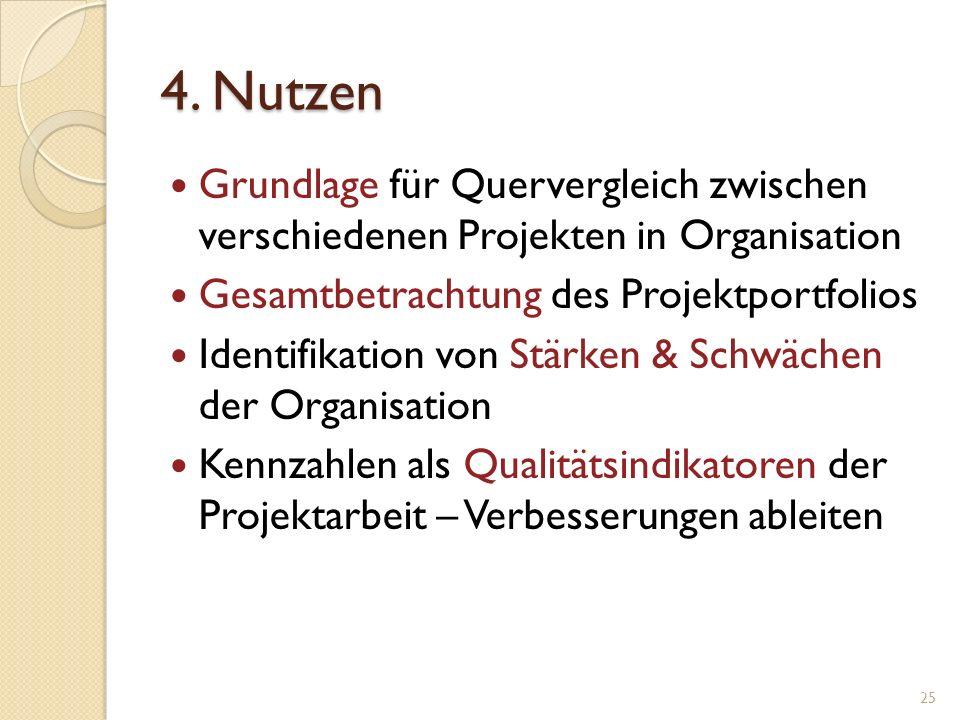 4. Nutzen Grundlage für Quervergleich zwischen verschiedenen Projekten in Organisation. Gesamtbetrachtung des Projektportfolios.