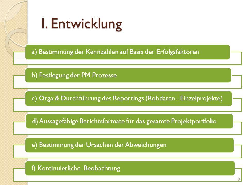 I. Entwicklung a) Bestimmung der Kennzahlen auf Basis der Erfolgsfaktoren. b) Festlegung der PM Prozesse.
