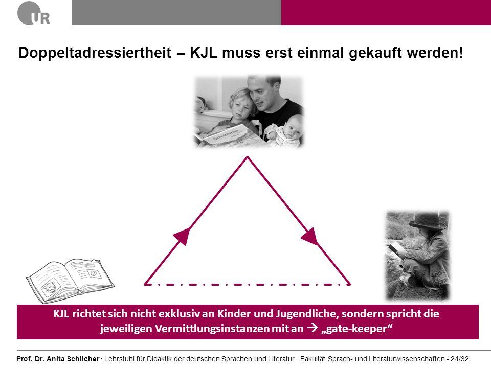 Doppeltadressiertheit – KJL muss erst einmal gekauft werden!