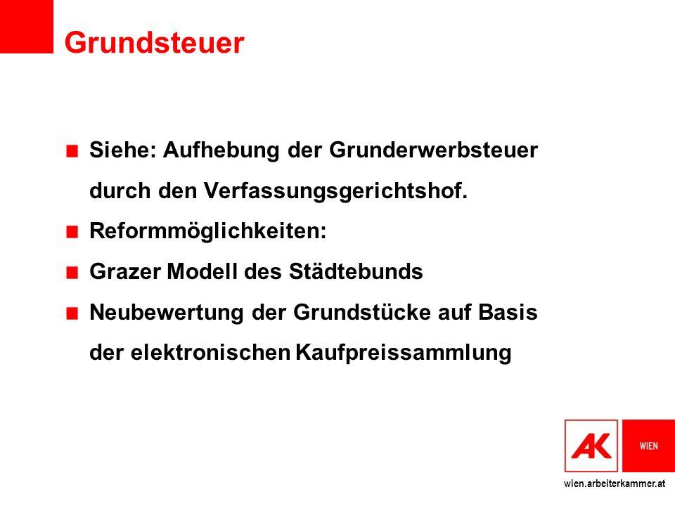 Grundsteuer Siehe: Aufhebung der Grunderwerbsteuer durch den Verfassungsgerichtshof. Reformmöglichkeiten: