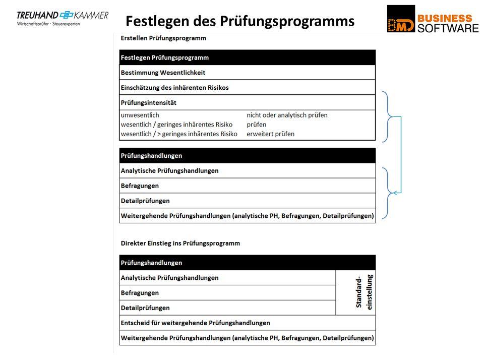 Festlegen des Prüfungsprogramms