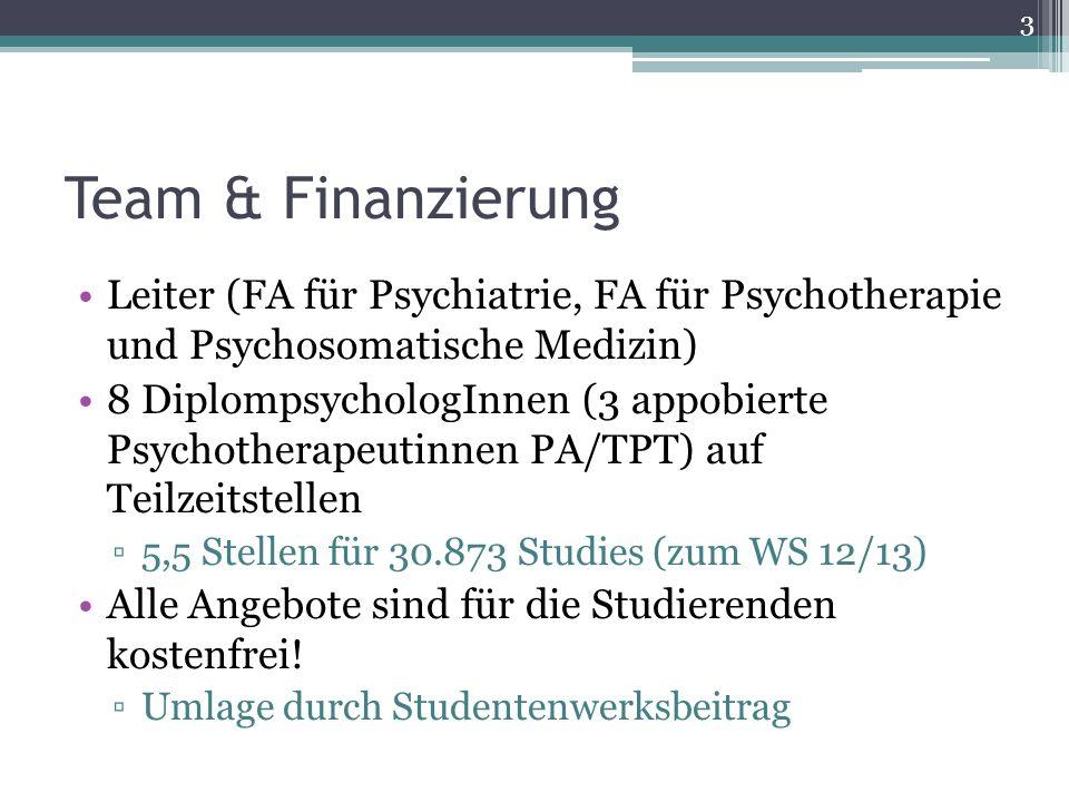 Team & Finanzierung Leiter (FA für Psychiatrie, FA für Psychotherapie und Psychosomatische Medizin)