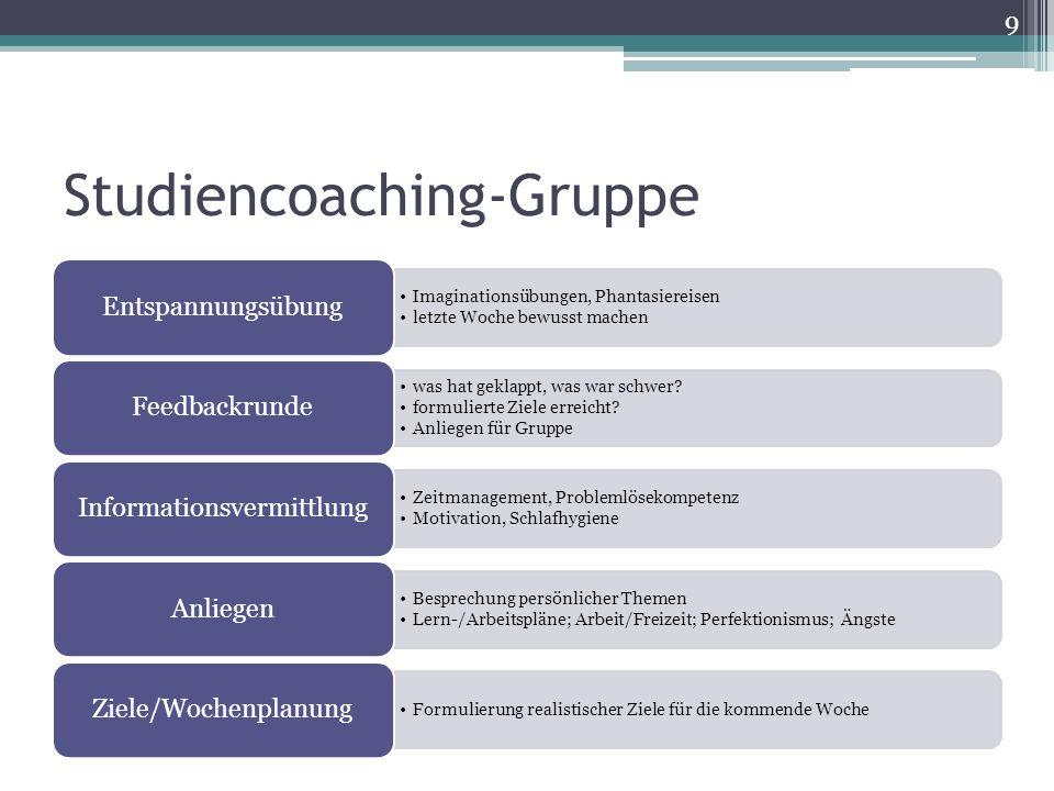 Studiencoaching-Gruppe