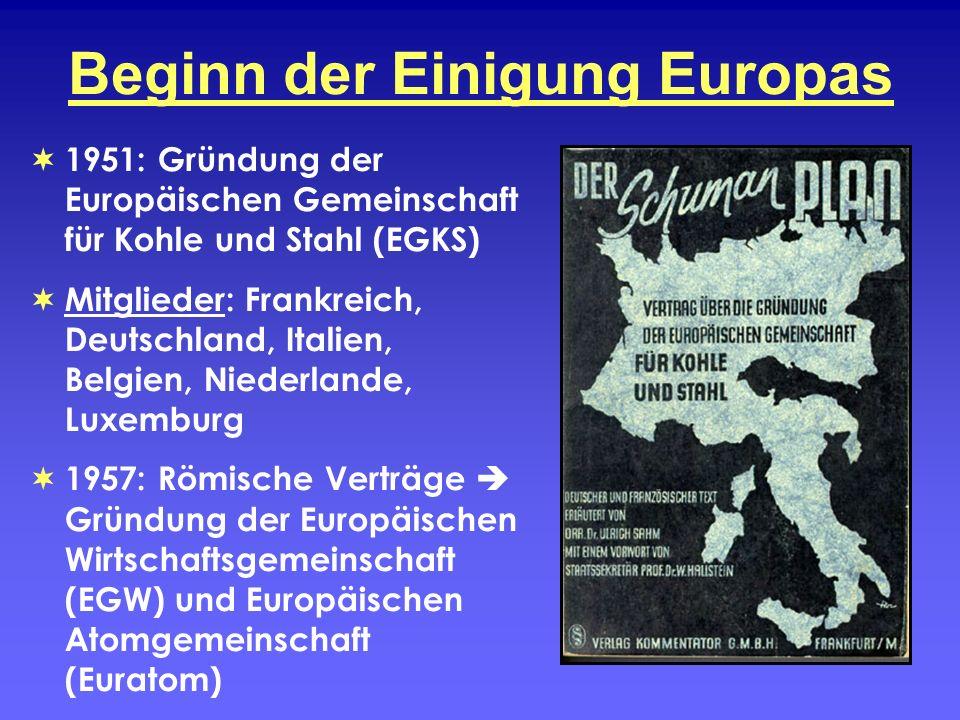 Beginn der Einigung Europas