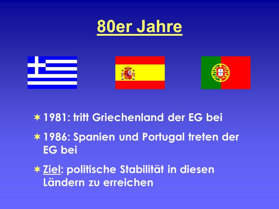 80er Jahre 1981: tritt Griechenland der EG bei
