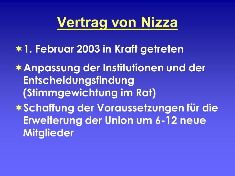 Vertrag von Nizza 1. Februar 2003 in Kraft getreten