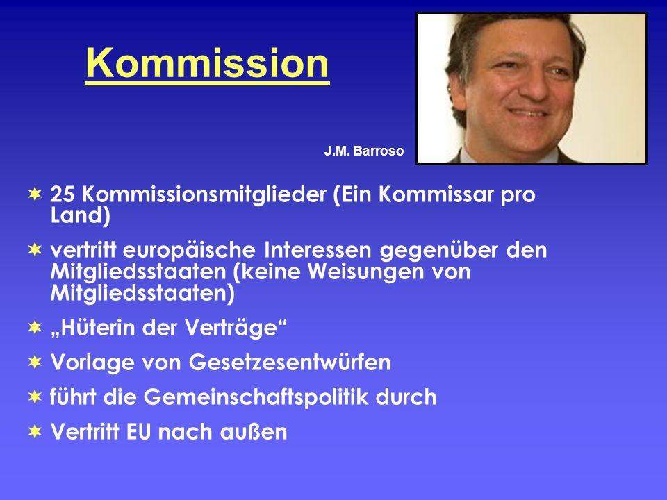 Kommission 25 Kommissionsmitglieder (Ein Kommissar pro Land)