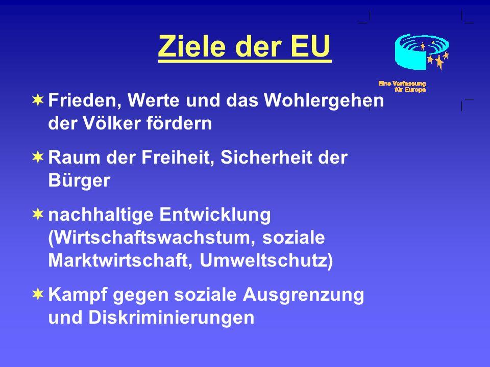 Ziele der EU Frieden, Werte und das Wohlergehen der Völker fördern