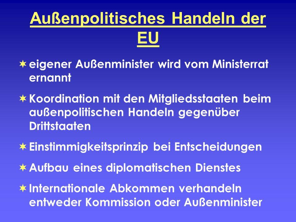 Außenpolitisches Handeln der EU