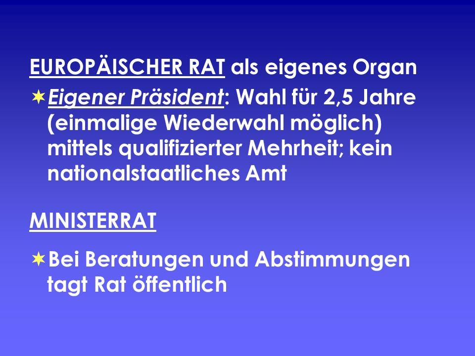 EUROPÄISCHER RAT als eigenes Organ