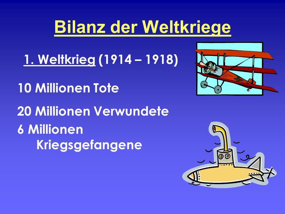 Bilanz der Weltkriege 1. Weltkrieg (1914 – 1918) 10 Millionen Tote