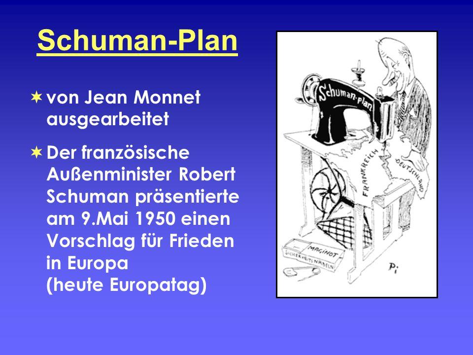 Schuman-Plan von Jean Monnet ausgearbeitet