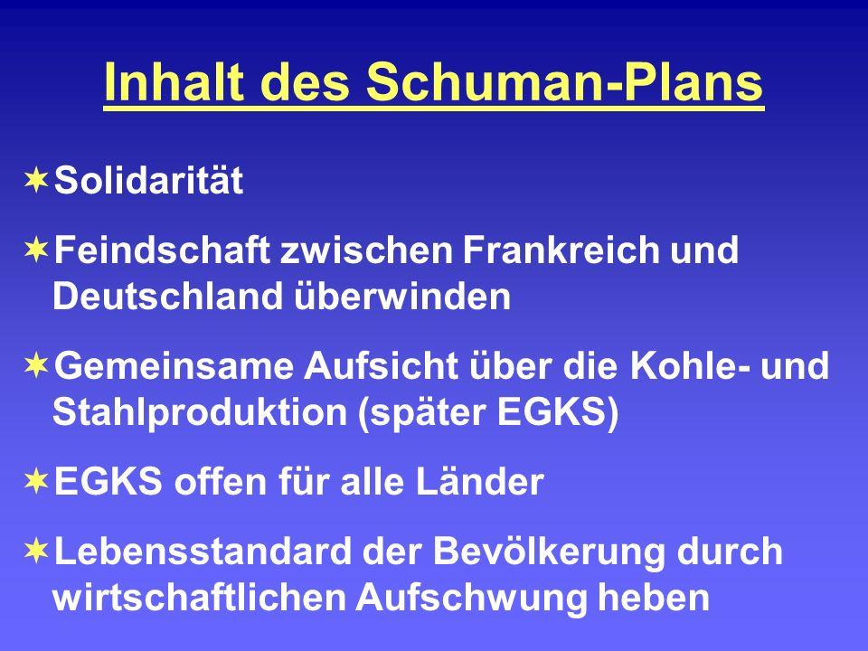 Inhalt des Schuman-Plans