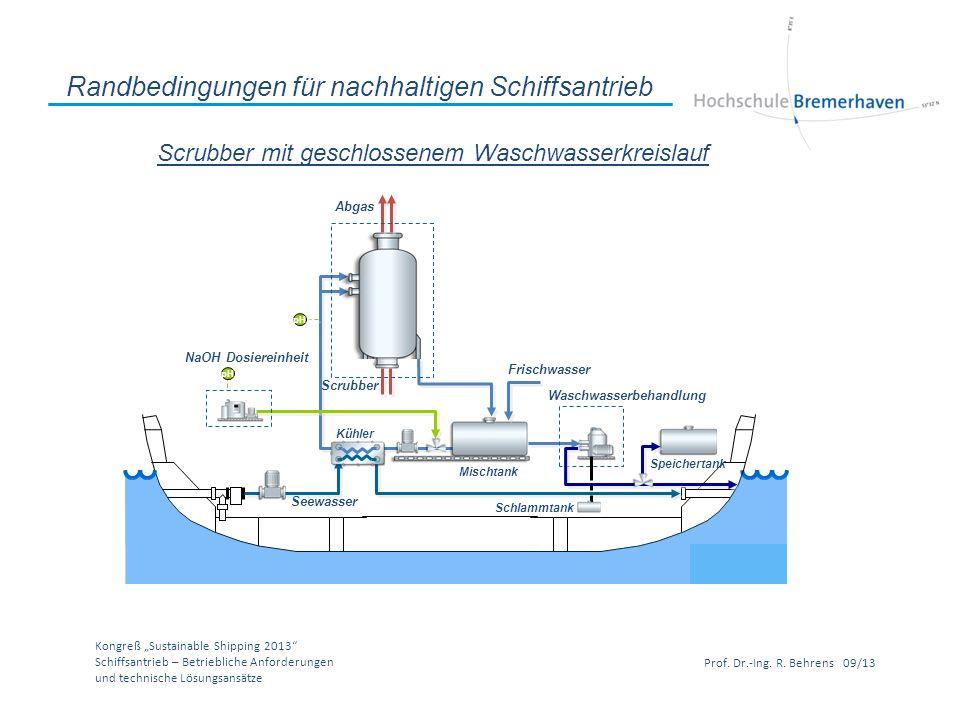 Randbedingungen für nachhaltigen Schiffsantrieb
