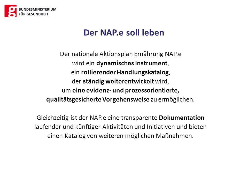 Der NAP.e soll leben Der nationale Aktionsplan Ernährung NAP.e