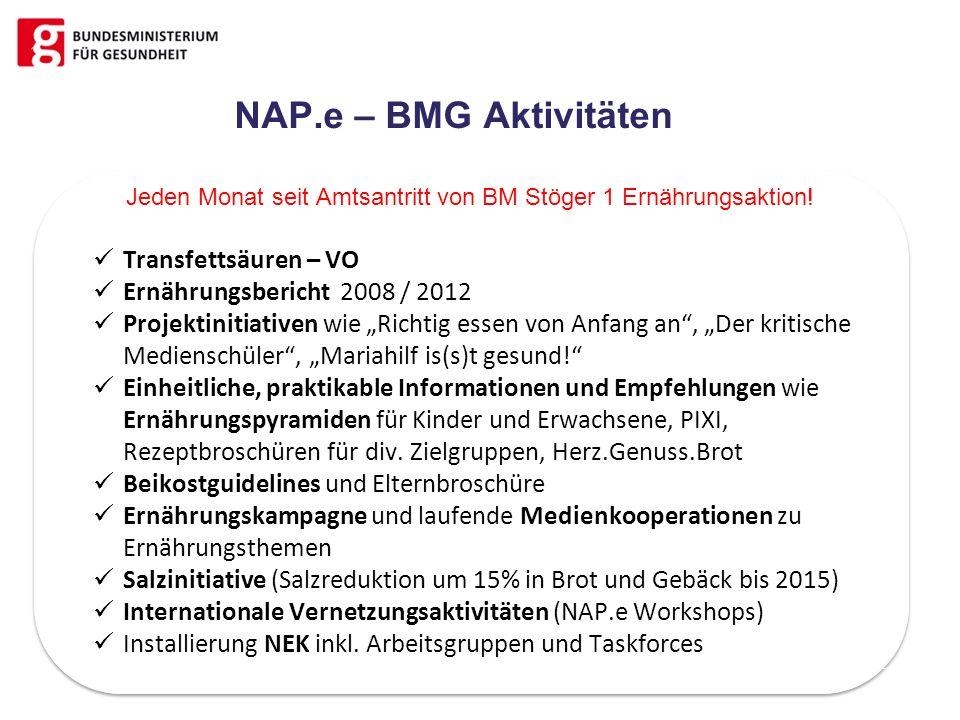 NAP.e – BMG Aktivitäten Transfettsäuren – VO