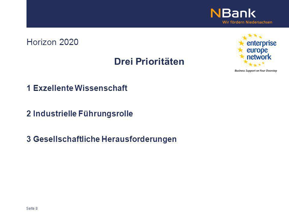Drei Prioritäten Horizon 2020 1 Exzellente Wissenschaft