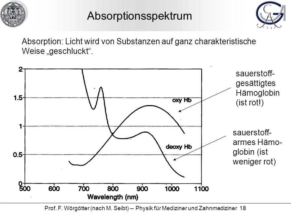 """Absorptionsspektrum Absorption: Licht wird von Substanzen auf ganz charakteristische Weise """"geschluckt ."""