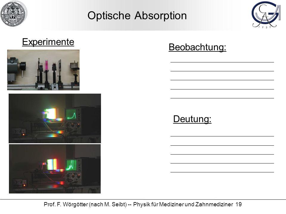 Optische Absorption Experimente Beobachtung: Deutung: