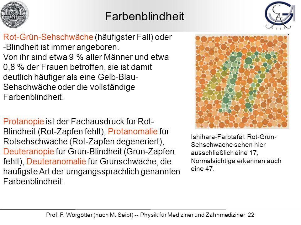 Farbenblindheit Rot-Grün-Sehschwäche (häufigster Fall) oder -Blindheit ist immer angeboren.
