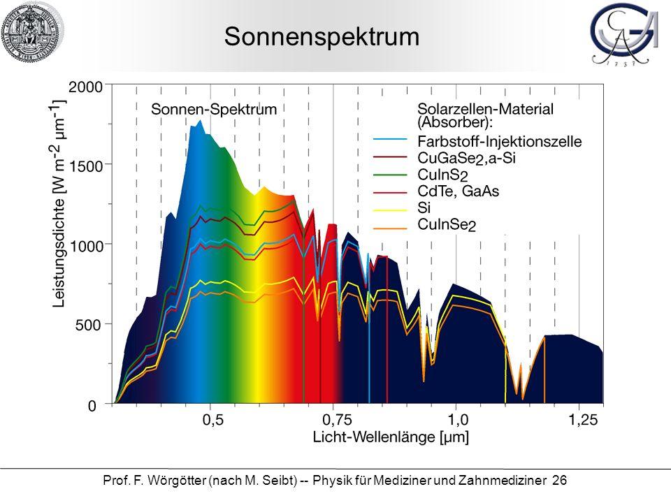 Sonnenspektrum Prof. F. Wörgötter (nach M. Seibt) -- Physik für Mediziner und Zahnmediziner 26