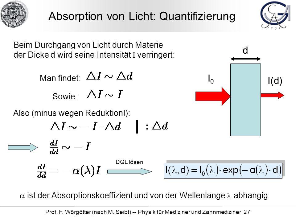 Absorption von Licht: Quantifizierung