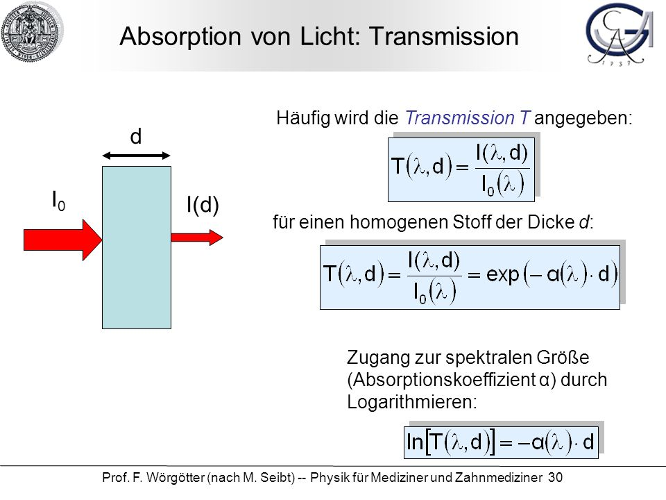 Absorption von Licht: Transmission