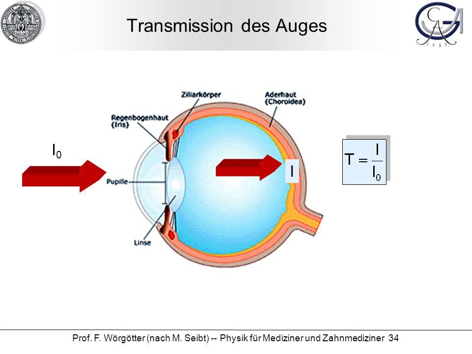 Transmission des Auges