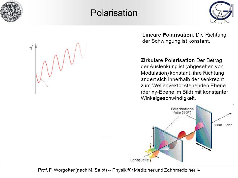 Polarisation Lineare Polarisation: Die Richtung der Schwingung ist konstant.