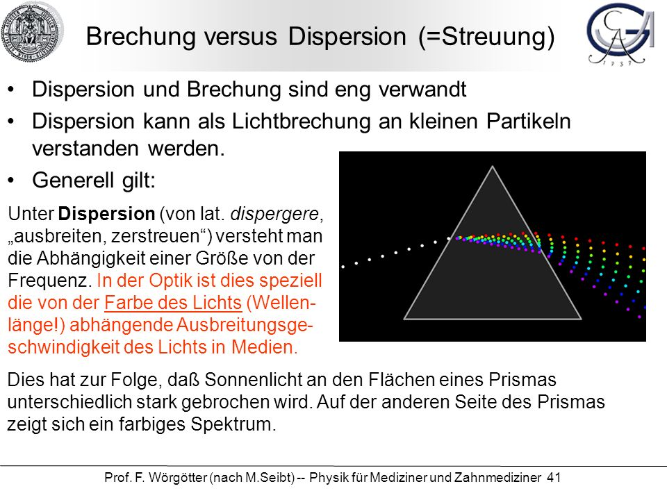 Brechung versus Dispersion (=Streuung)