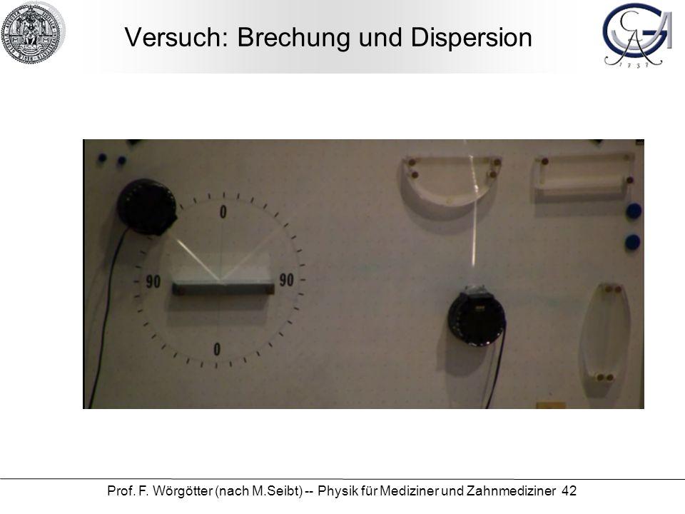 Versuch: Brechung und Dispersion