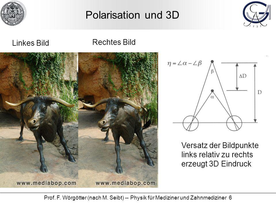 Polarisation und 3D Linkes Bild Rechtes Bild Versatz der Bildpunkte
