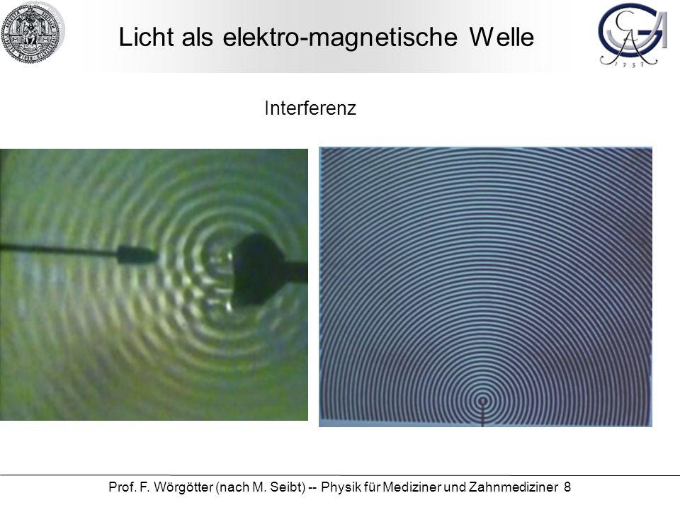 Licht als elektro-magnetische Welle