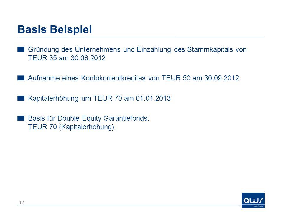 Basis Beispiel Gründung des Unternehmens und Einzahlung des Stammkapitals von TEUR 35 am 30.06.2012.
