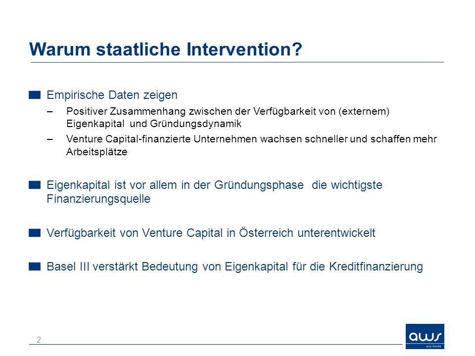 Warum staatliche Intervention