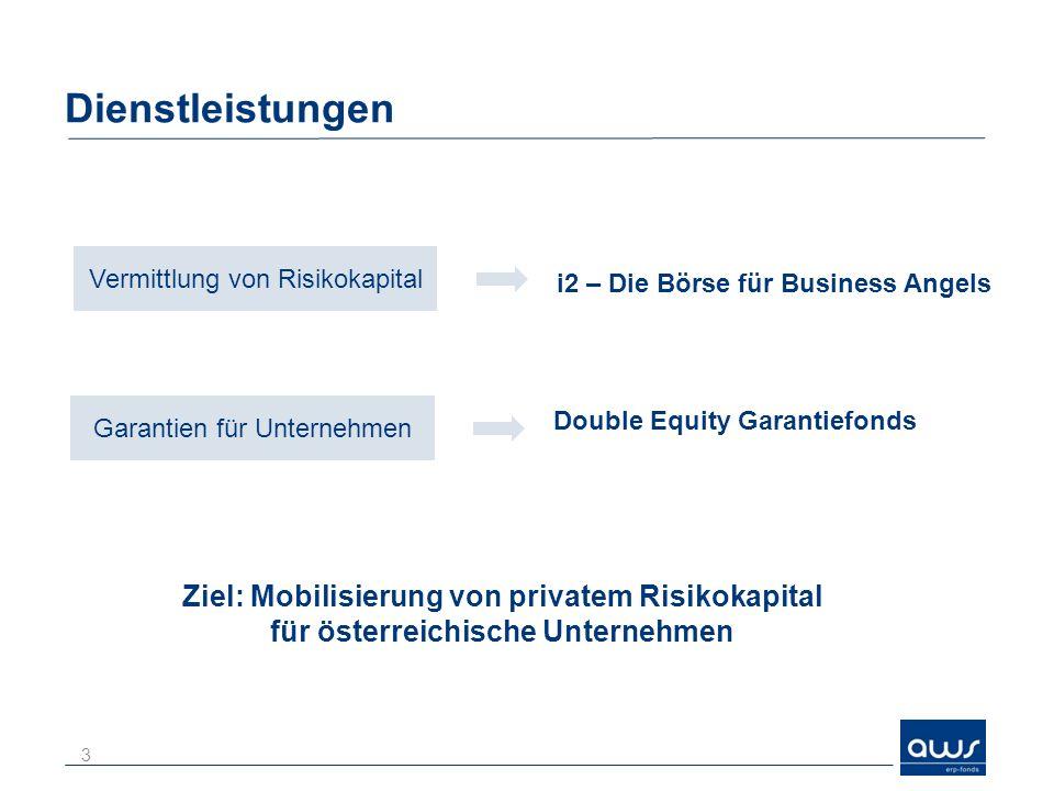 Dienstleistungen Garantien für Unternehmen. Vermittlung von Risikokapital. Double Equity Garantiefonds.