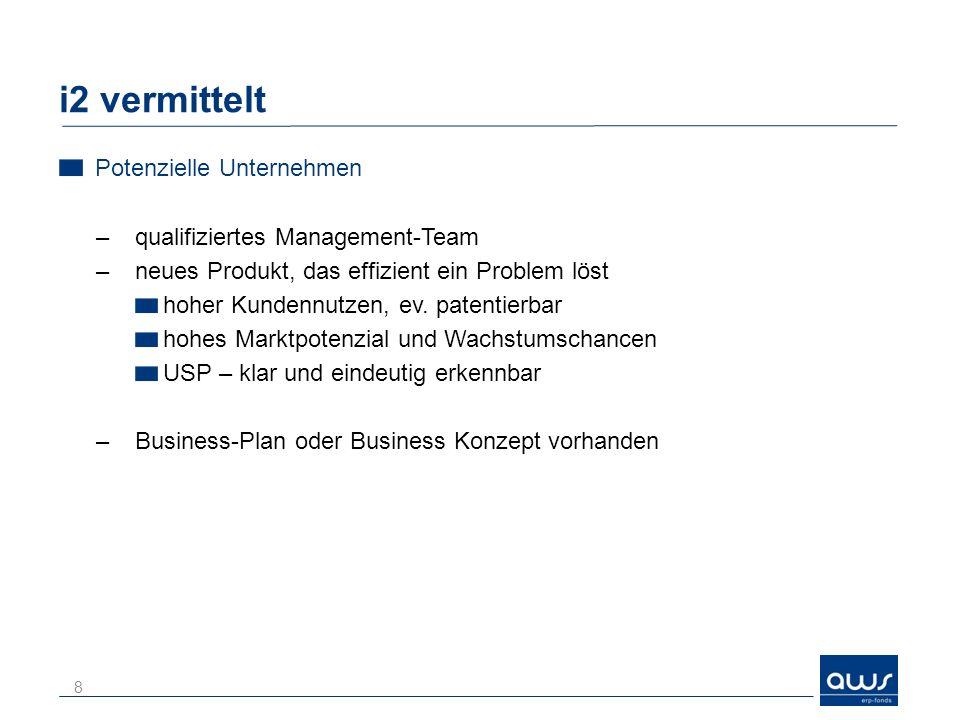 i2 vermittelt Potenzielle Unternehmen qualifiziertes Management-Team