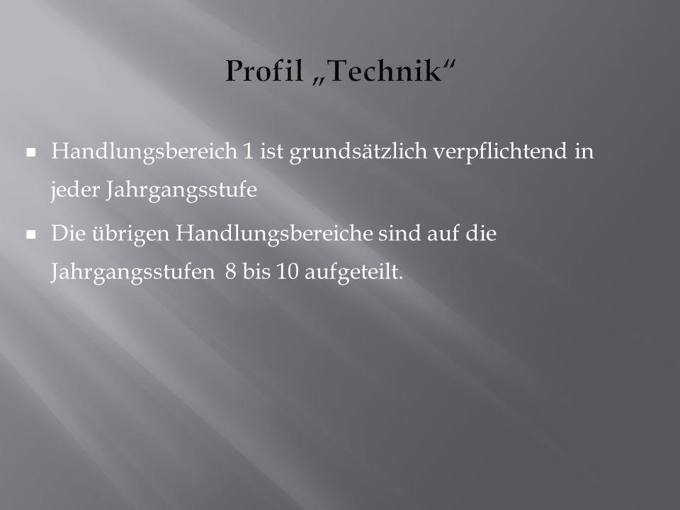 """Profil """"Technik Handlungsbereich 1 ist grundsätzlich verpflichtend in jeder Jahrgangsstufe."""