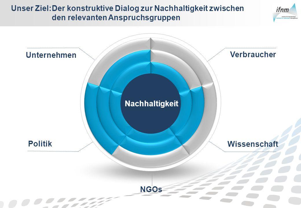 Unser Ziel: Der konstruktive Dialog zur Nachhaltigkeit zwischen den relevanten Anspruchsgruppen